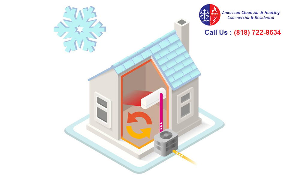 HVAC Service Glendale CA